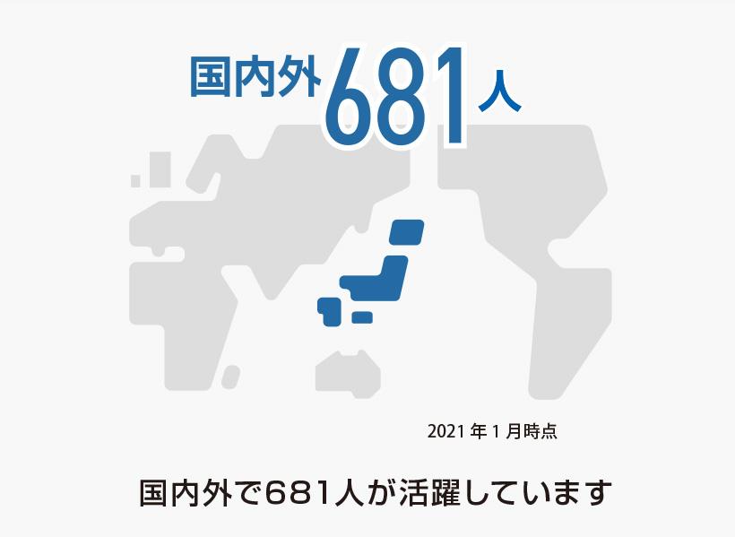 国内外で667人が活躍しています